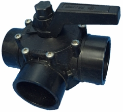Astral 50mm 3 way valve to suit controllers